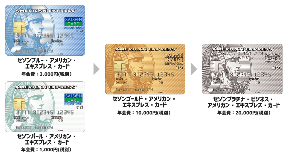 セゾンアメックスカードの種類